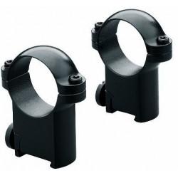 Leupold rings Sako 30mm